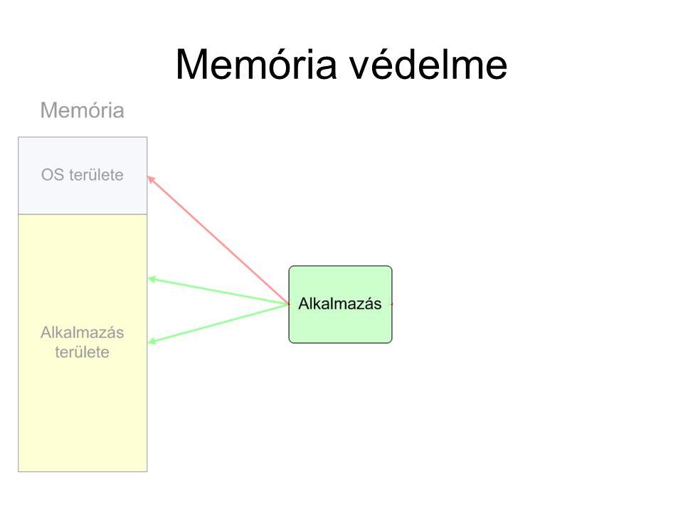 Memória védelme