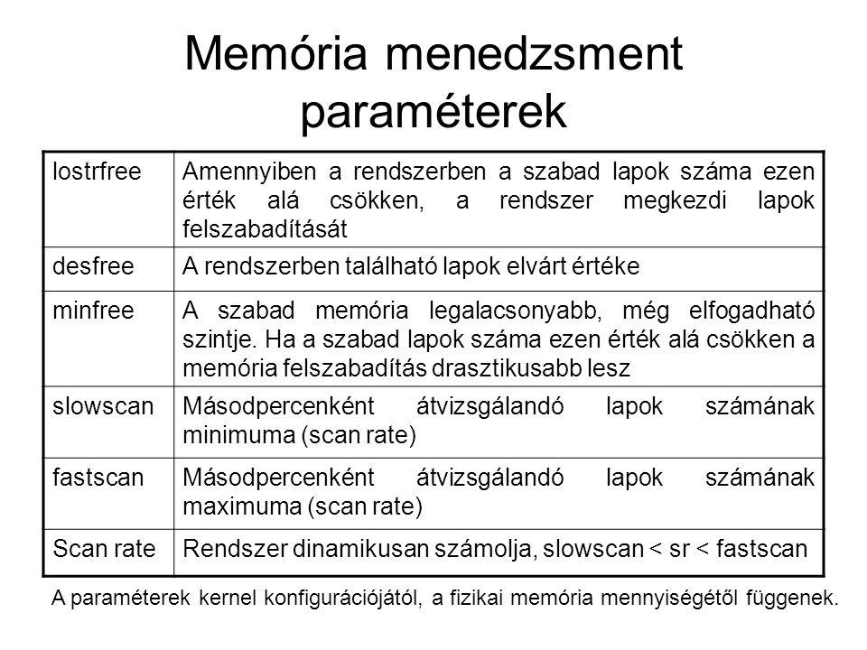 Memória menedzsment paraméterek lostrfreeAmennyiben a rendszerben a szabad lapok száma ezen érték alá csökken, a rendszer megkezdi lapok felszabadítás