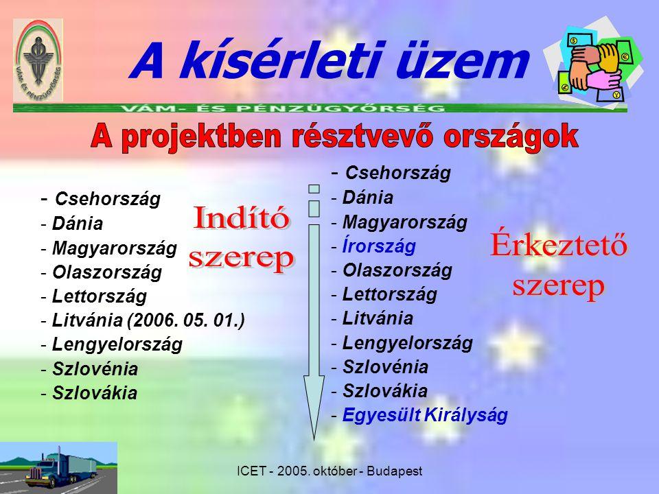 ICET - 2005. október - Budapest A kísérleti üzem - Csehország - Dánia - Magyarország - Olaszország - Lettország - Litvánia (2006. 05. 01.) - Lengyelor