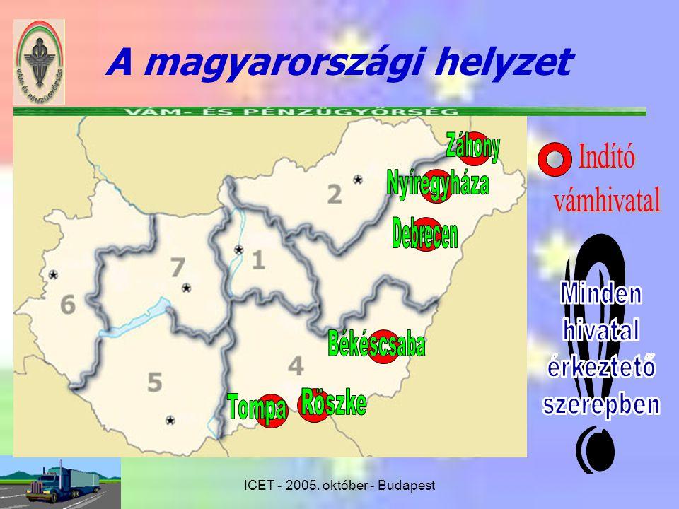 ICET - 2005. október - Budapest A magyarországi helyzet
