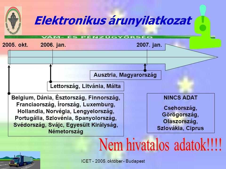 ICET - 2005. október - Budapest Elektronikus árunyilatkozat 2006. jan.2005. okt.2007. jan. Belgium, Dánia, Észtország, Finnország, Franciaország, Íror