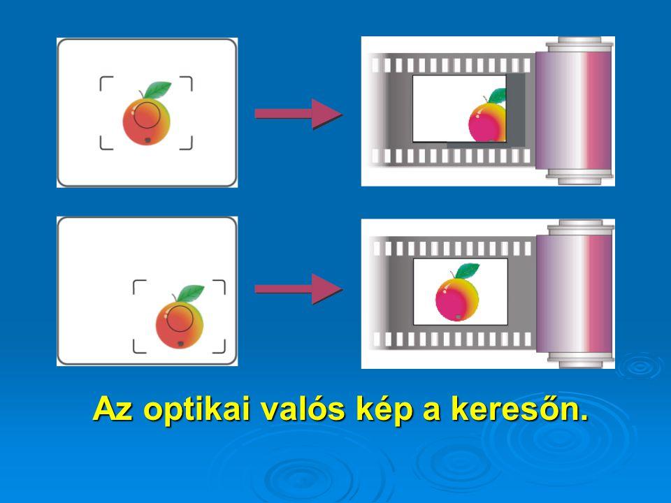 Optikai keresők: Az objektív és a kereső különböző helyerő érzékeli a képet. Parallaxis: Közeli témánál a kereső és az objektív más képkivágást mutat.