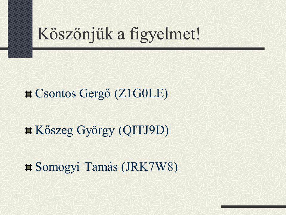 Köszönjük a figyelmet! Csontos Gergő (Z1G0LE) Kőszeg György (QITJ9D) Somogyi Tamás (JRK7W8)