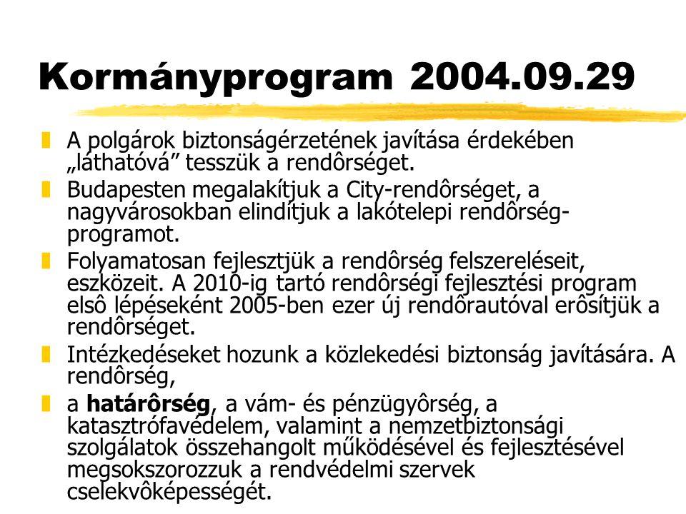 """Kormányprogram 2004.09.29 zA polgárok biztonságérzetének javítása érdekében """"láthatóvá tesszük a rendôrséget."""