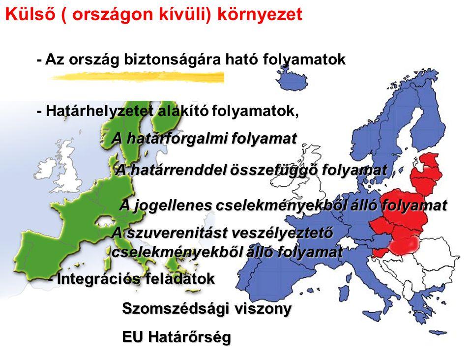 Külső ( országon kívüli) környezet - Határhelyzetet alakító folyamatok, A határforgalmi folyamat A határrenddel összefüggő folyamat A jogellenes cselekményekből álló folyamat A szuverenitást veszélyeztető cselekményekből álló folyamat - Integrációs feladatok Szomszédsági viszony EU Határőrség - Az ország biztonságára ható folyamatok