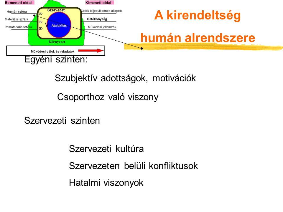 A kirendeltség humán alrendszere Egyéni szinten: Szubjektív adottságok, motivációk Csoporthoz való viszony Szervezeti szinten Szervezeti kultúra Szervezeten belüli konfliktusok Hatalmi viszonyok