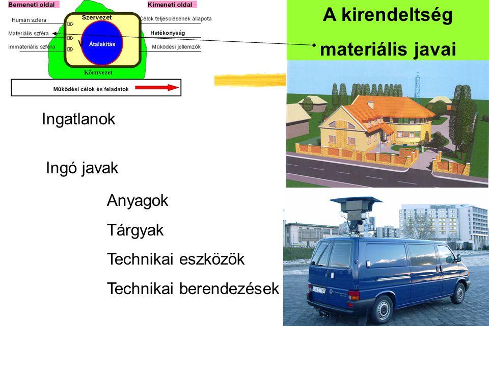 A kirendeltség materiális javai Ingatlanok Ingó javak Anyagok Tárgyak Technikai eszközök Technikai berendezések