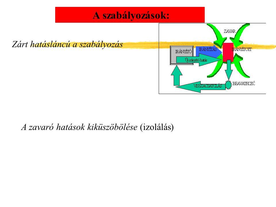 A szabályozások: Zárt hatásláncú a szabályozás A zavaró hatások kiküszöbölése (izolálás)