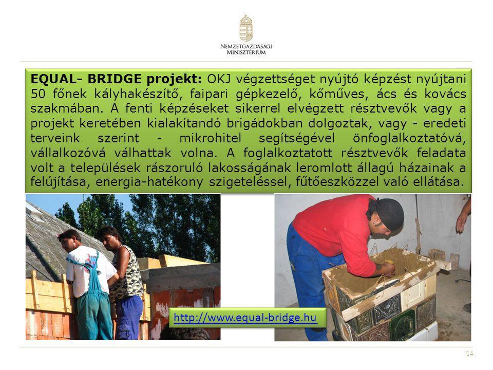 14 EQUAL- BRIDGE projekt: OKJ végzettséget nyújtó képzést nyújtani 50 főnek kályhakészítő, faipari gépkezelő, kőműves, ács és kovács szakmában. A fent