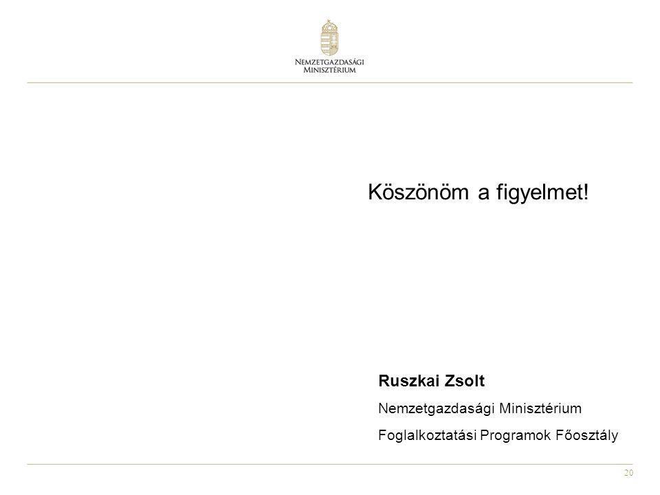20 Köszönöm a figyelmet! Ruszkai Zsolt Nemzetgazdasági Minisztérium Foglalkoztatási Programok Főosztály
