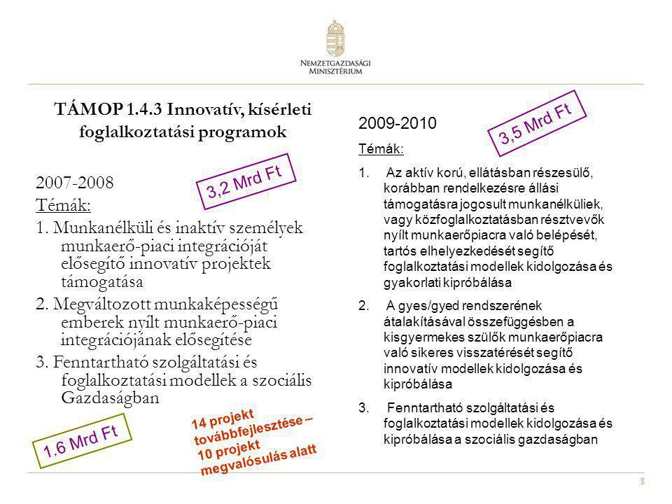 8 2007-2008 Témák: 1. Munkanélküli és inaktív személyek munkaerő-piaci integrációját elősegítő innovatív projektek támogatása 2. Megváltozott munkakép