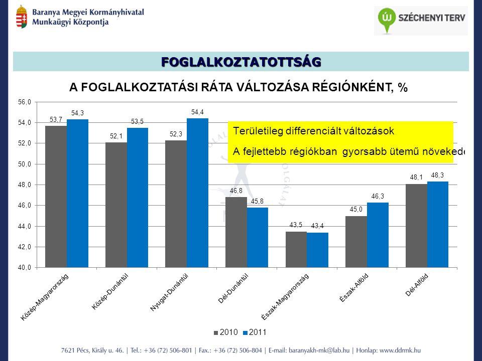 A foglalkoztatási célú támogatások három pillérre épülő rendszere Az első pillér a nyílt munkaerő-piaci elhelyezkedés ösztönzése és támogatása.