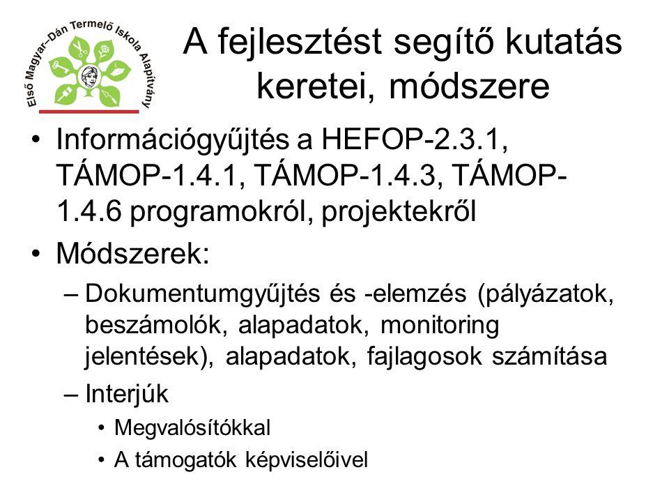 A fejlesztést segítő kutatás keretei, módszere Információgyűjtés a HEFOP-2.3.1, TÁMOP-1.4.1, TÁMOP-1.4.3, TÁMOP- 1.4.6 programokról, projektekről Módszerek: –Dokumentumgyűjtés és -elemzés (pályázatok, beszámolók, alapadatok, monitoring jelentések), alapadatok, fajlagosok számítása –Interjúk Megvalósítókkal A támogatók képviselőivel