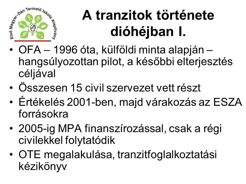 A tranzitok története dióhéjban I.