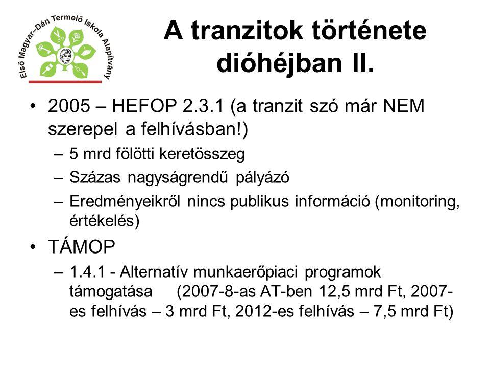 A tranzitok története dióhéjban III.