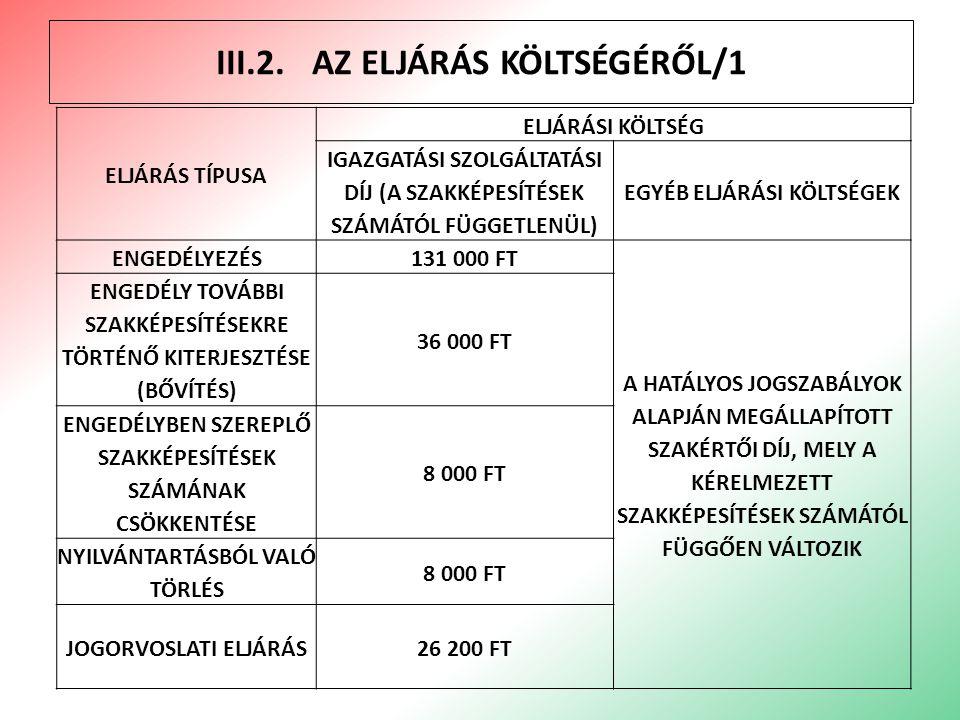 III.2.AZ ELJÁRÁS KÖLTSÉGÉRŐL/2 AZ ELJÁRÁSI DÍJAT MEGHATÁROZÓ JOGSZABÁLYOK: A SZAKMAI VIZSGA SZERVEZÉSÉRE VONATKOZÓ ENGEDÉLY MEGSZERZÉSÉRE IRÁNYULÓ ENGEDÉLYEZÉSI ELJÁRÁS IGAZGATÁSI SZOLGÁLTATÁSI DÍJÁRÓL ÉS A DÍJ MEGFIZETÉSÉNEK SZABÁLYAIRÓL SZÓLÓ 12/2010.
