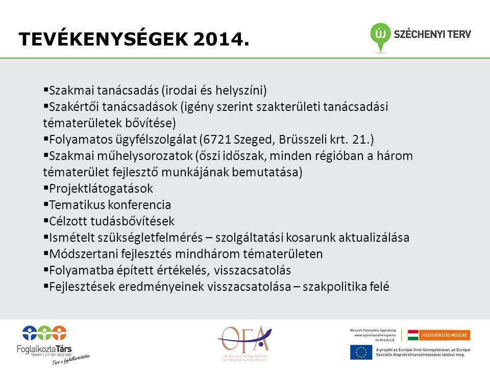 TEVÉKENYSÉGEK 2014.