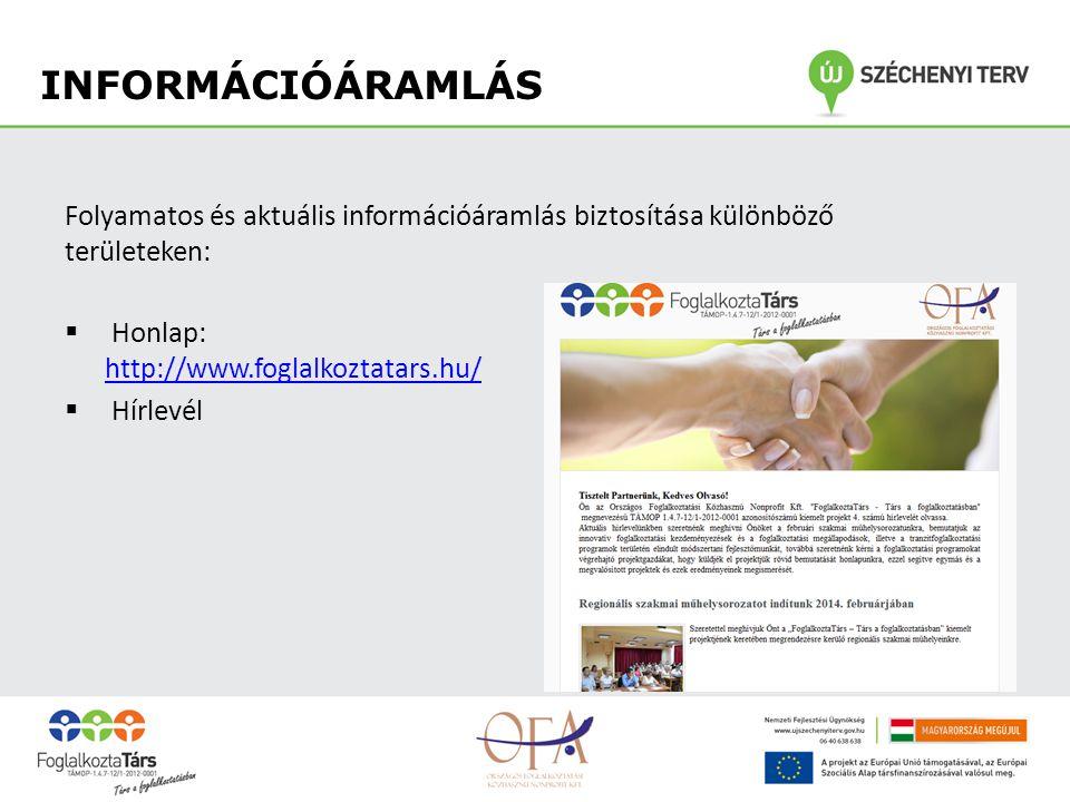 INFORMÁCIÓÁRAMLÁS  Honlap: http://www.foglalkoztatars.hu/ http://www.foglalkoztatars.hu/  Hírlevél Folyamatos és aktuális információáramlás biztosítása különböző területeken: