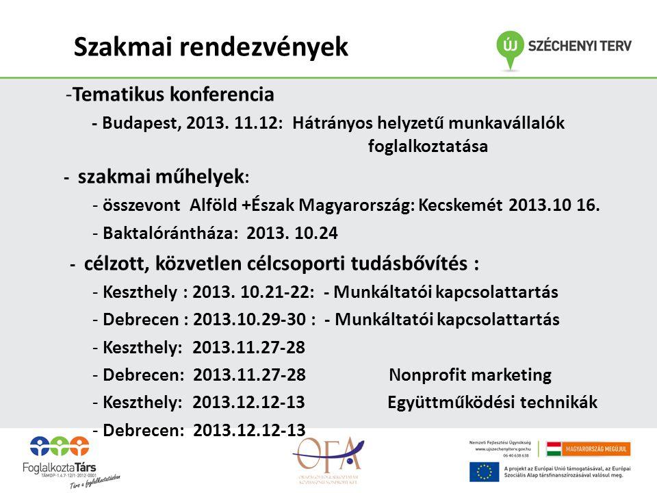 Szakmai rendezvények -Tematikus konferencia - Budapest, 2013.