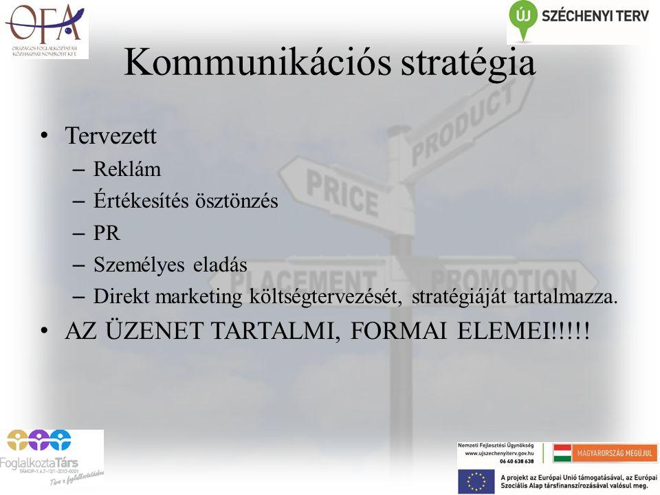 Kommunikációs stratégia Tervezett – Reklám – Értékesítés ösztönzés – PR – Személyes eladás – Direkt marketing költségtervezését, stratégiáját tartalmazza.