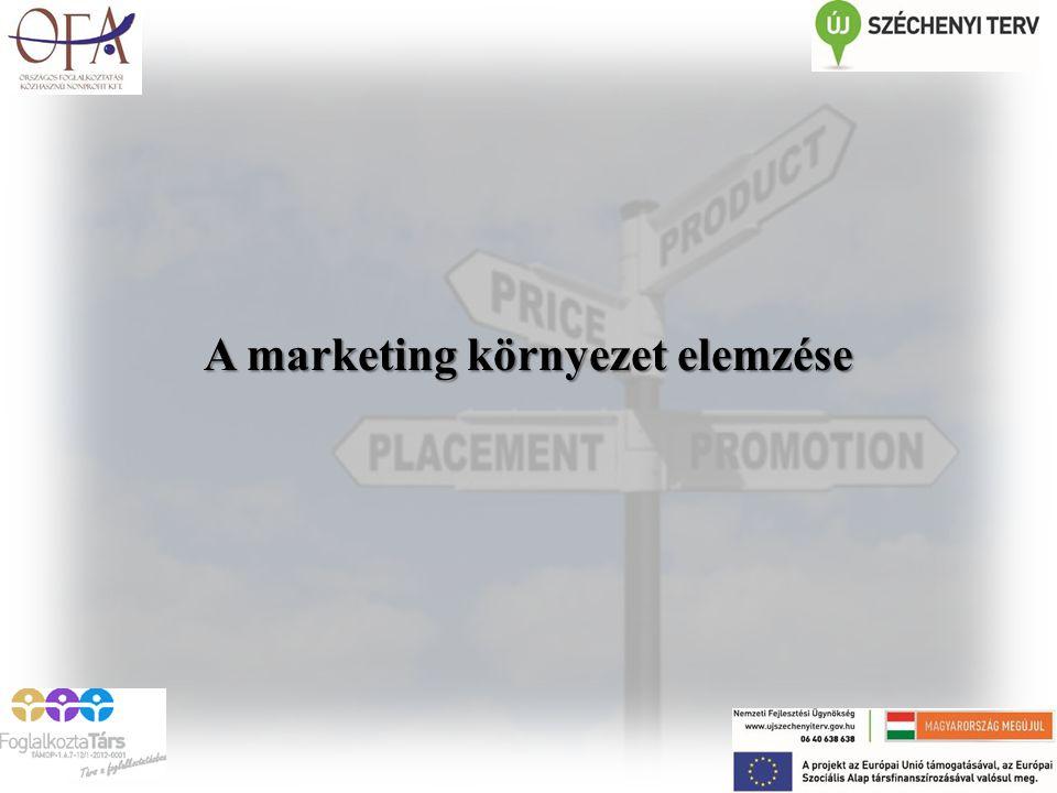 A marketing környezet elemzése