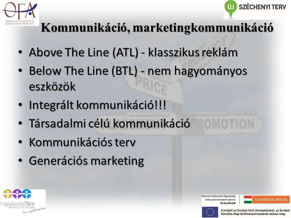 Kommunikáció, marketingkommunikáció Above The Line (ATL) - klasszikus reklám Above The Line (ATL) - klasszikus reklám Below The Line (BTL) - nem hagyományos eszközök Below The Line (BTL) - nem hagyományos eszközök Integrált kommunikáció!!.