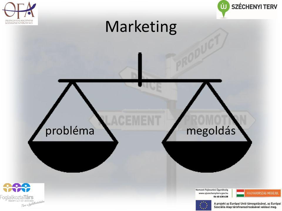 Marketing probléma megoldás