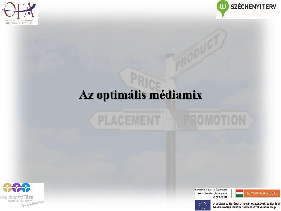 Az optimális médiamix