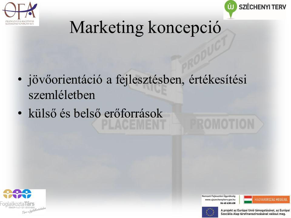 Marketing koncepció jövőorientáció a fejlesztésben, értékesítési szemléletben külső és belső erőforrások