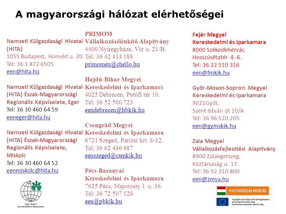 Nemzeti Külgazdasági Hivatal (HITA) 1055 Budapest, Honvéd u.