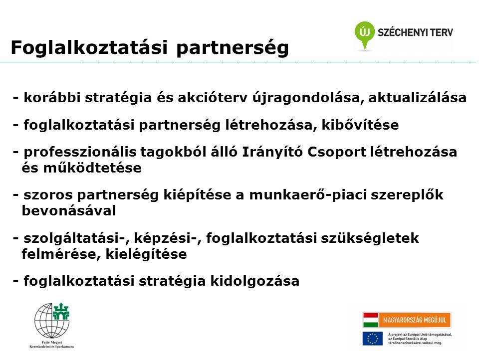 - korábbi stratégia és akcióterv újragondolása, aktualizálása - foglalkoztatási partnerség létrehozása, kibővítése - professzionális tagokból álló Irányító Csoport létrehozása és működtetése - szoros partnerség kiépítése a munkaerő-piaci szereplők bevonásával - szolgáltatási-, képzési-, foglalkoztatási szükségletek felmérése, kielégítése - foglalkoztatási stratégia kidolgozása Foglalkoztatási partnerség __________________________________________________________________________________________________________________________________________________________________________________________