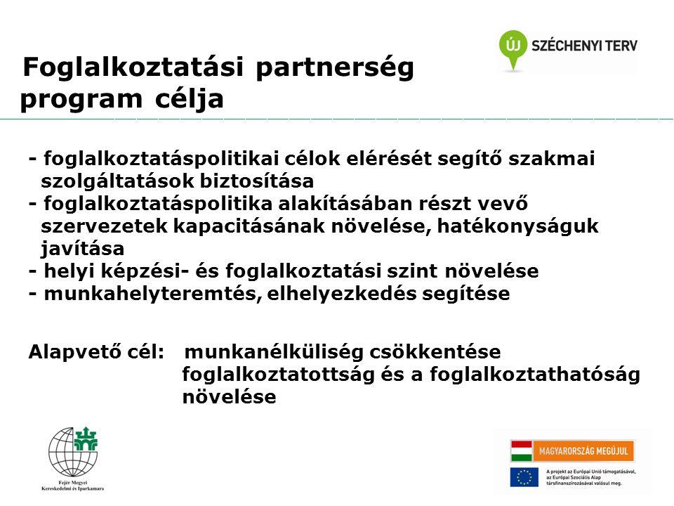 - foglalkoztatáspolitikai célok elérését segítő szakmai szolgáltatások biztosítása - foglalkoztatáspolitika alakításában részt vevő szervezetek kapacitásának növelése, hatékonyságuk javítása - helyi képzési- és foglalkoztatási szint növelése - munkahelyteremtés, elhelyezkedés segítése Alapvető cél: munkanélküliség csökkentése foglalkoztatottság és a foglalkoztathatóság növelése Foglalkoztatási partnerség program célja ___________________________________________________________________________________________________________________________________________________________________________________________