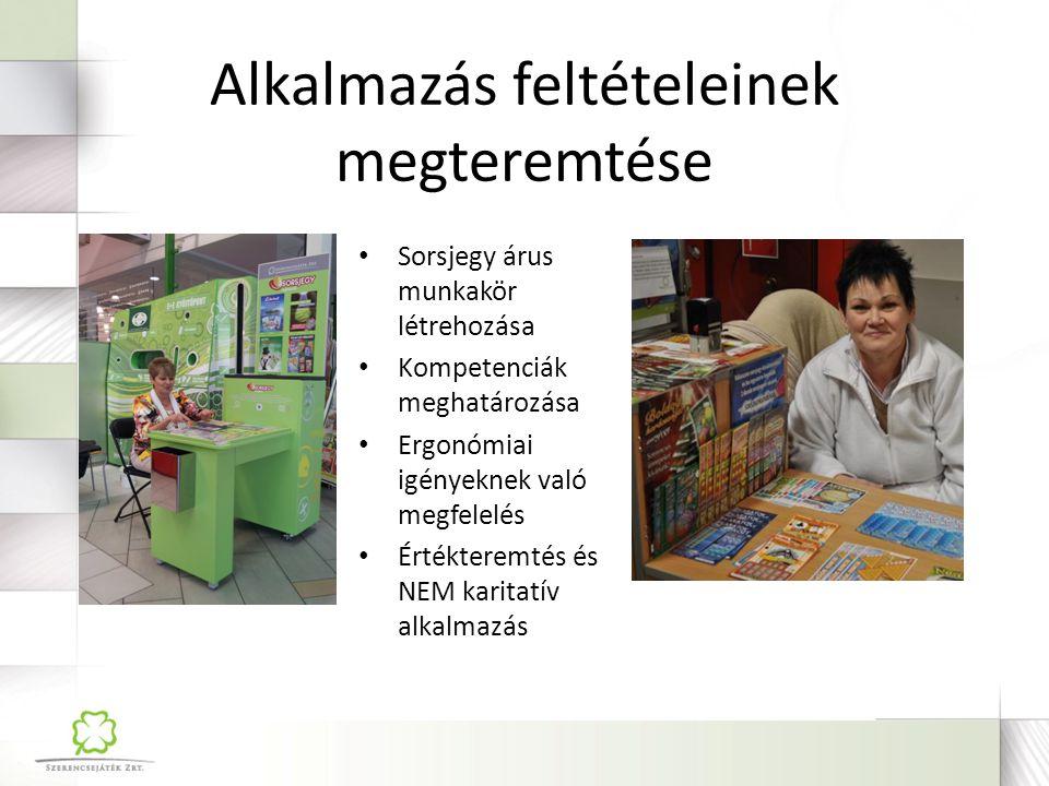 Alkalmazás feltételeinek megteremtése Sorsjegy árus munkakör létrehozása Kompetenciák meghatározása Ergonómiai igényeknek való megfelelés Értékteremté