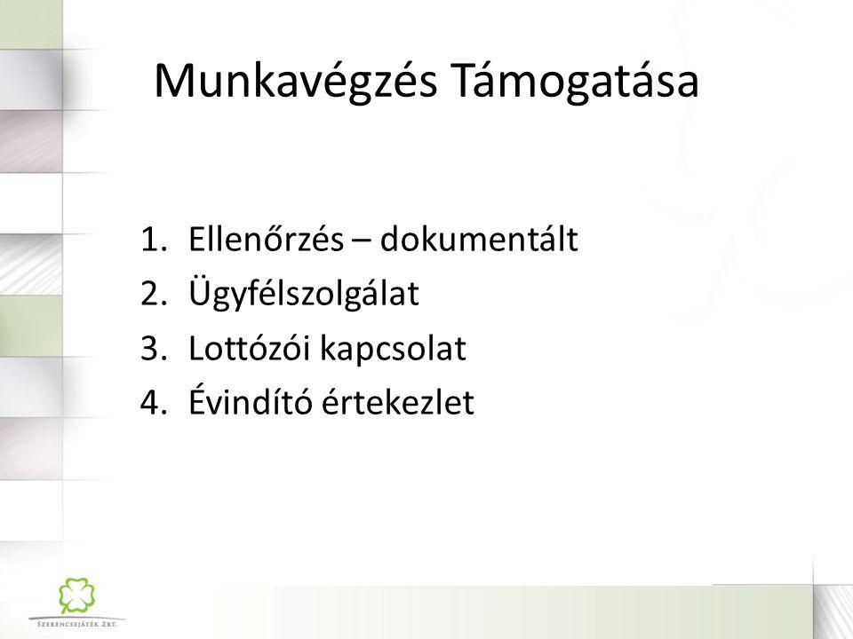 Szervezeti integráció I.