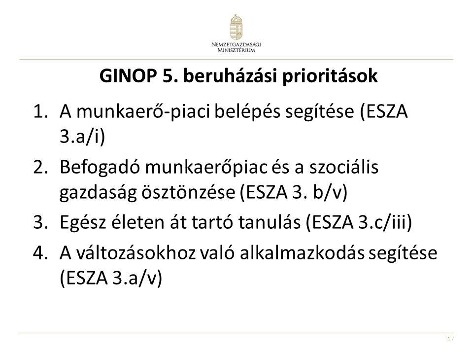 17 GINOP 5. beruházási prioritások 1.A munkaerő-piaci belépés segítése (ESZA 3.a/i) 2.Befogadó munkaerőpiac és a szociális gazdaság ösztönzése (ESZA 3