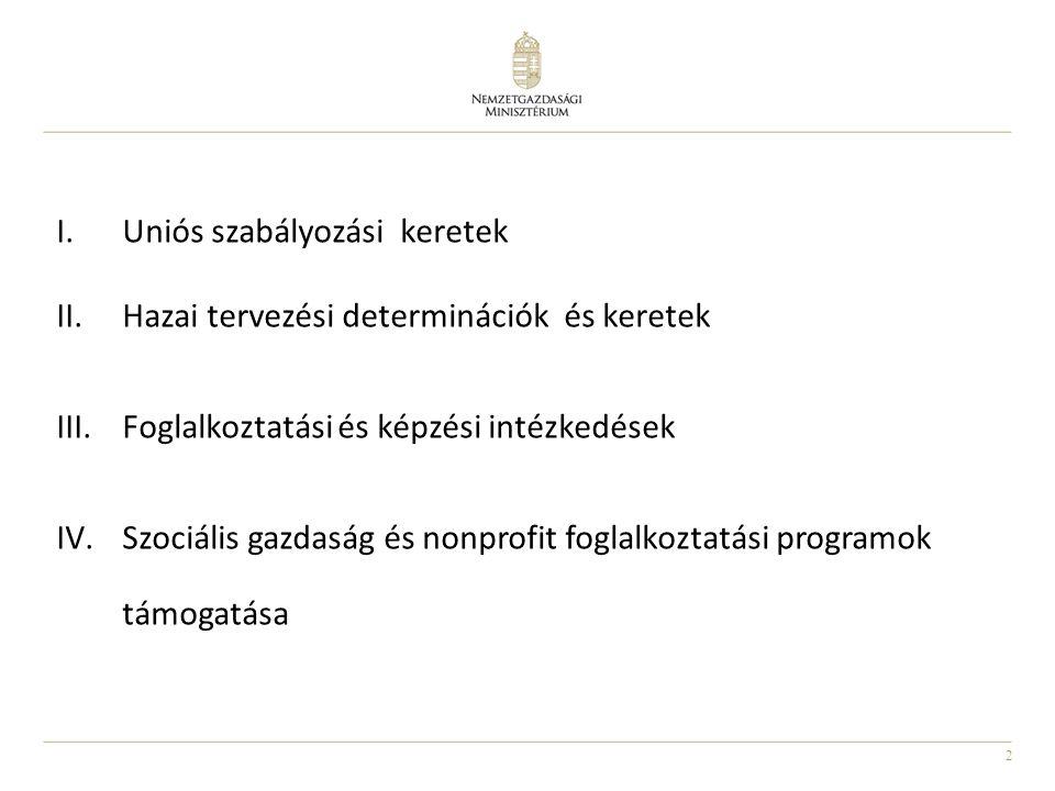 2 I.Uniós szabályozási keretek II.Hazai tervezési determinációk és keretek III.Foglalkoztatási és képzési intézkedések IV.Szociális gazdaság és nonpro