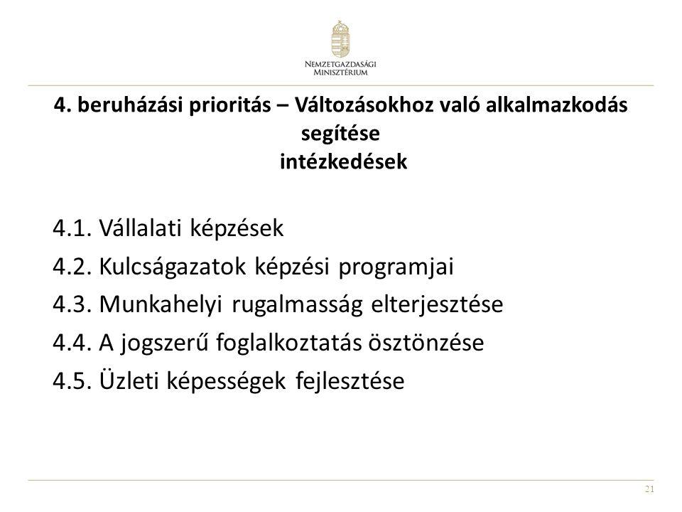 21 4. beruházási prioritás – Változásokhoz való alkalmazkodás segítése intézkedések 4.1. Vállalati képzések 4.2. Kulcságazatok képzési programjai 4.3.