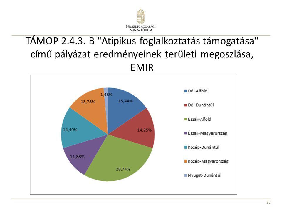 32 TÁMOP 2.4.3. B