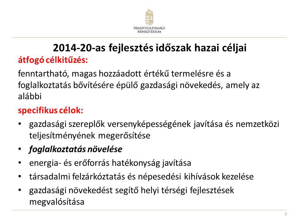 30 Előzmények - 2010-2013 A Kormány által 2011-ben jóváhagyott Magyar Munka Terv alapján a szociális gazdaság a hátrányos helyzetűek (pl.