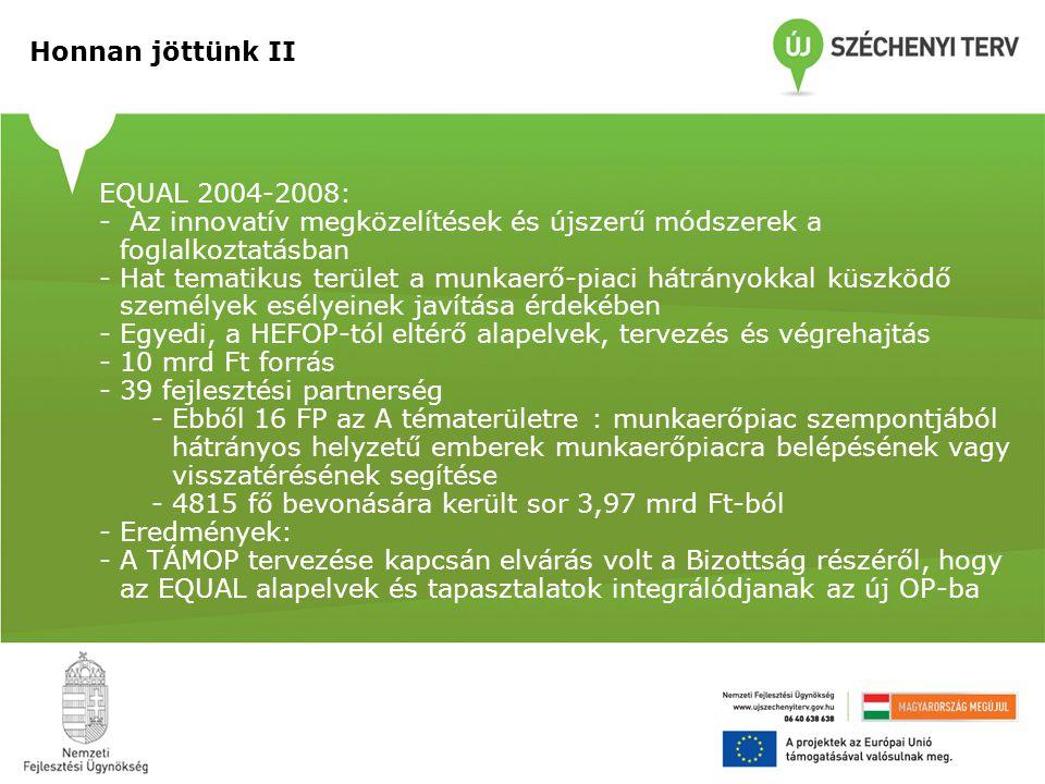 Honnan jöttünk II EQUAL 2004-2008: - Az innovatív megközelítések és újszerű módszerek a foglalkoztatásban -Hat tematikus terület a munkaerő-piaci hátrányokkal küszködő személyek esélyeinek javítása érdekében -Egyedi, a HEFOP-tól eltérő alapelvek, tervezés és végrehajtás -10 mrd Ft forrás -39 fejlesztési partnerség -Ebből 16 FP az A tématerületre : munkaerőpiac szempontjából hátrányos helyzetű emberek munkaerőpiacra belépésének vagy visszatérésének segítése -4815 fő bevonására került sor 3,97 mrd Ft-ból -Eredmények: -A TÁMOP tervezése kapcsán elvárás volt a Bizottság részéről, hogy az EQUAL alapelvek és tapasztalatok integrálódjanak az új OP-ba