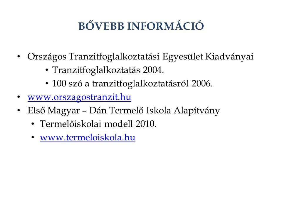 BŐVEBB INFORMÁCIÓ Országos Tranzitfoglalkoztatási Egyesület Kiadványai Tranzitfoglalkoztatás 2004.