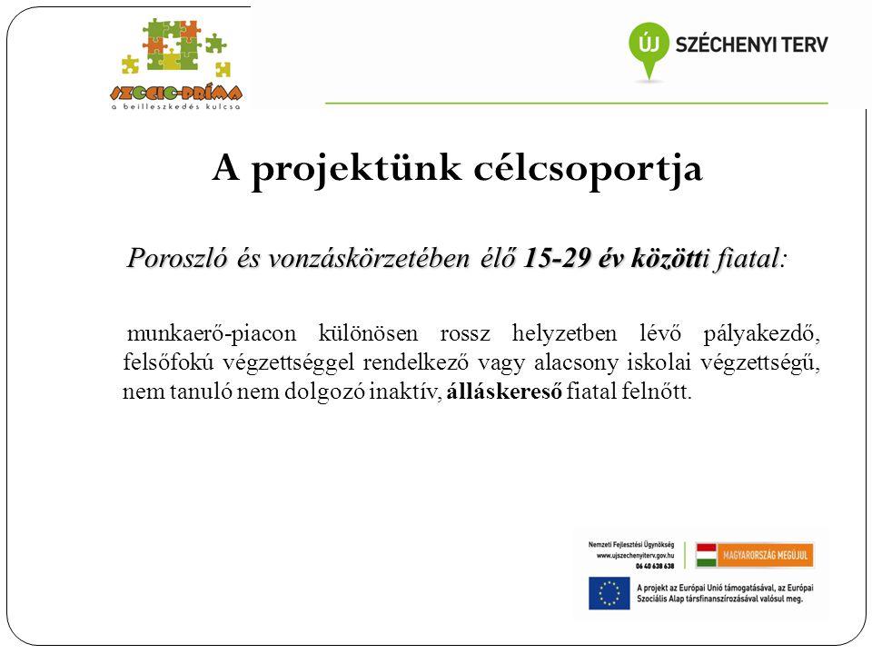 A projektünk célcsoportja Poroszló és vonzáskörzetében élő 15-29 év közötti fiatal Poroszló és vonzáskörzetében élő 15-29 év közötti fiatal: munkaerő-