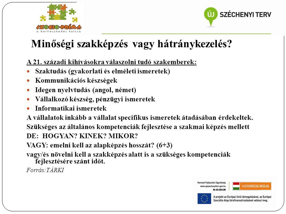 A TANÁCS AJÁNLÁSA Magyarország 2013.