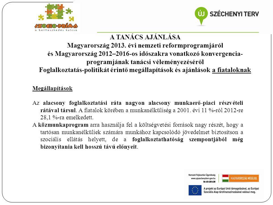 A TANÁCS AJÁNLÁSA Magyarország 2013. évi nemzeti reformprogramjáról és Magyarország 2012–2016-os időszakra vonatkozó konvergencia- programjának tanács