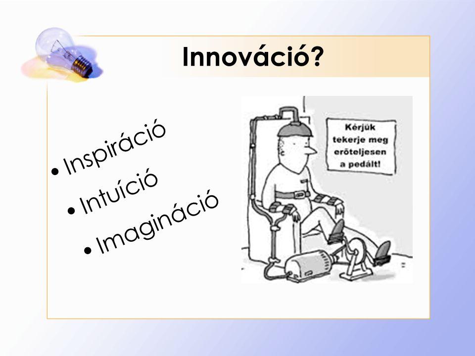 Innováció? Inspiráció Intuíció Imagináció