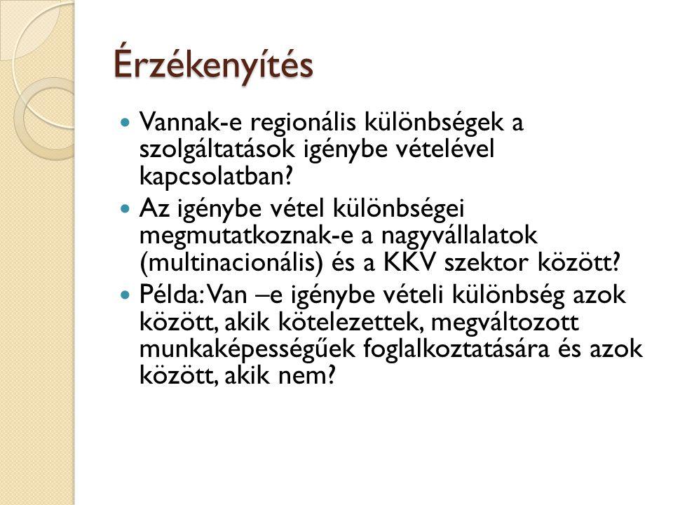 Érzékenyítés Vannak-e regionális különbségek a szolgáltatások igénybe vételével kapcsolatban.