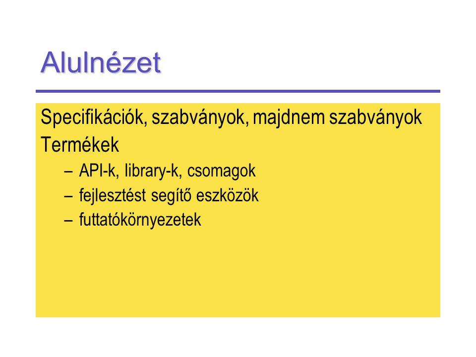 Alulnézet Specifikációk, szabványok, majdnem szabványok Termékek –API-k, library-k, csomagok –fejlesztést segítő eszközök –futtatókörnyezetek