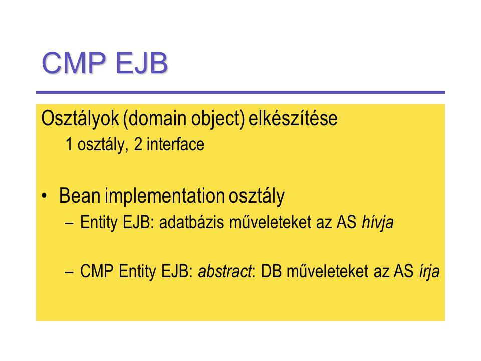 CMP EJB Osztályok (domain object) elkészítése 1 osztály, 2 interface Bean implementation osztály –Entity EJB: adatbázis műveleteket az AS hívja –CMP Entity EJB: abstract : DB műveleteket az AS írja