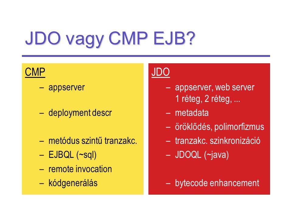 JDO vagy CMP EJB. CMP –appserver –deployment descr –metódus szintű tranzakc.