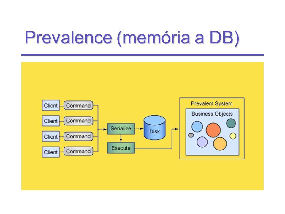 Prevalence (memória a DB)